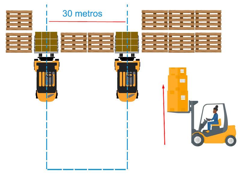 ¿Cuanto combustible gasta mi montacargas por hora?